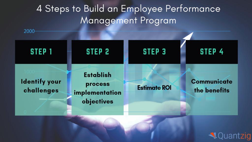 employee performance management