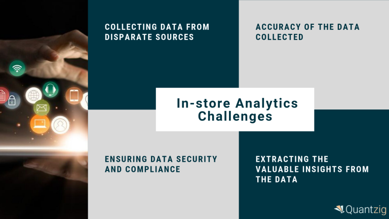 Going Big: Why Retailers Need to Focus on In-Store Analytics
