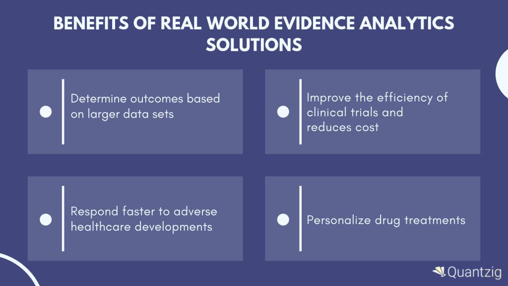 real world evidence analytics