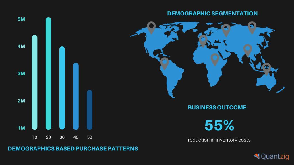 supply chain operations analytics