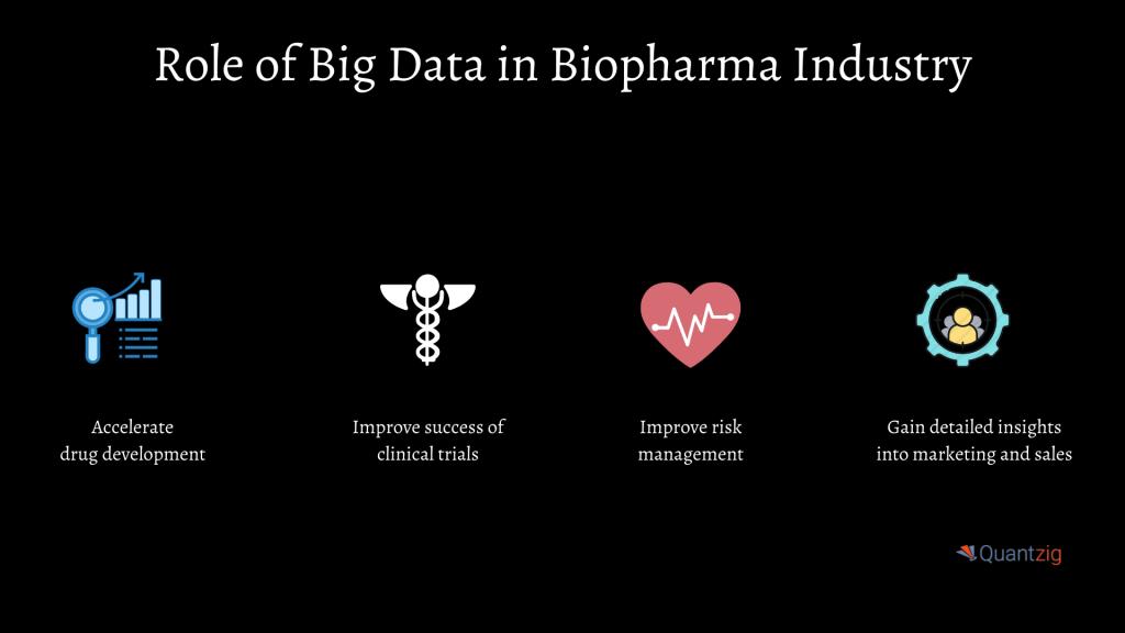 biopharma industry