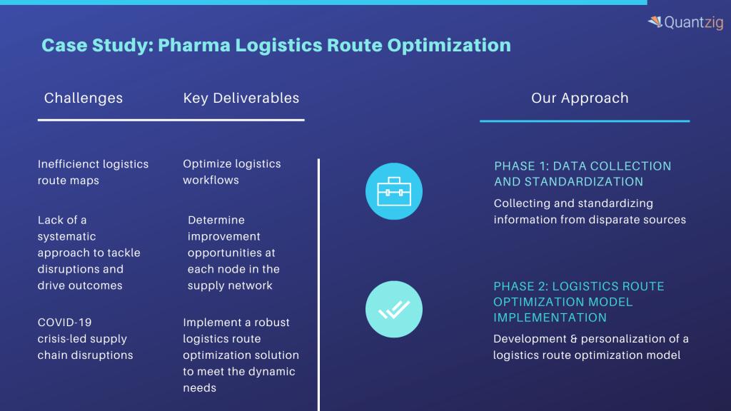 logistics route optimization