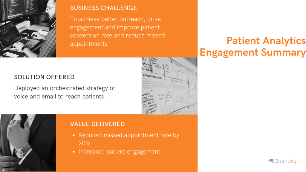 Patient Enagegement Analytics