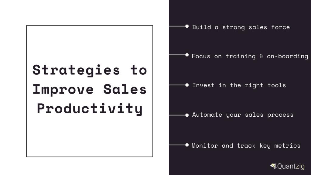 sales force productivity