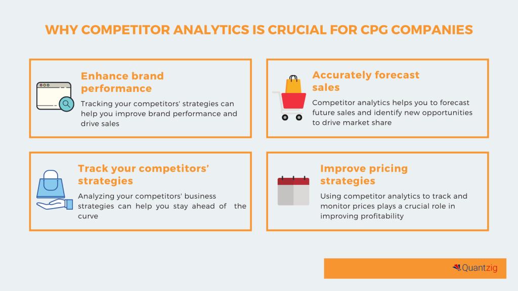 Competitor Analytics